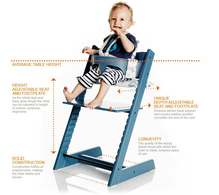 Merveilleux Stokke Tripp Trapp High Chair